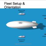 aerial production company